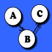 Connect Alphabet